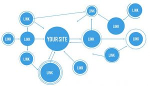 Increase links